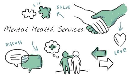mental health services graphics